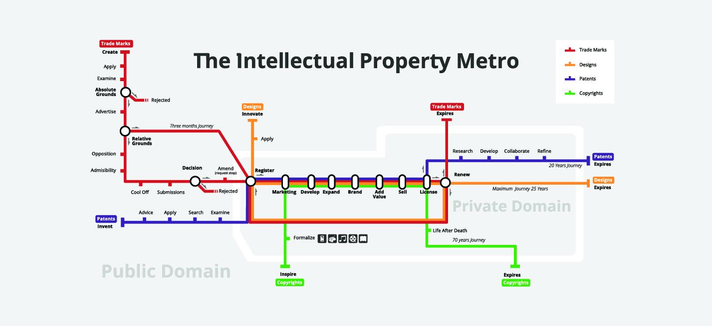Intellectual Property Metro - Ufficio per l'Armonizzazione nel Mercato Interno